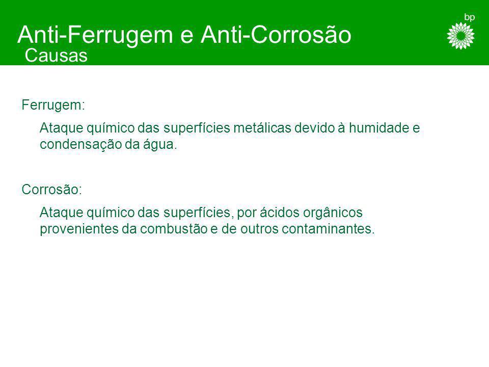 Anti-Ferrugem e Anti-Corrosão