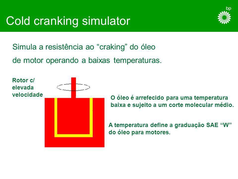 Cold cranking simulator