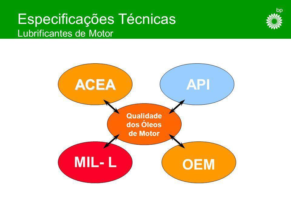 Especificações Técnicas Lubrificantes de Motor