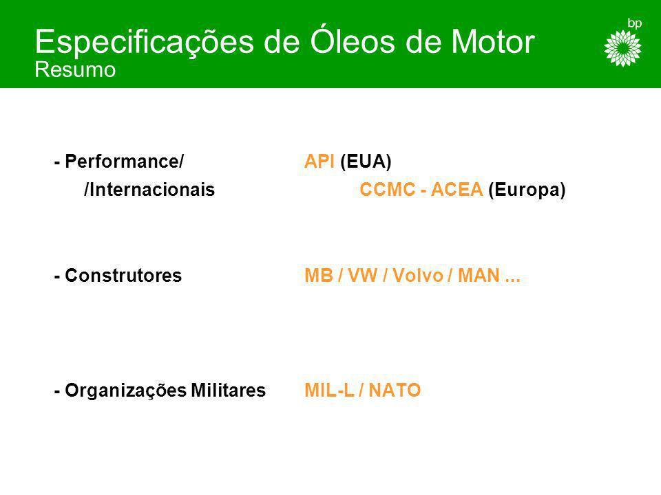 Especificações de Óleos de Motor Resumo