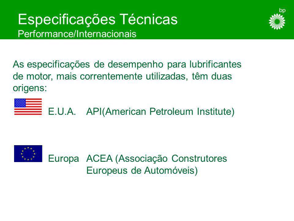 Especificações Técnicas Performance/Internacionais