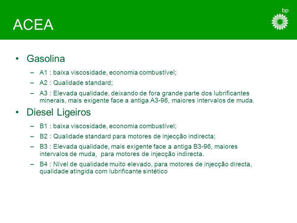 ACEA Gasolina Diesel Ligeiros