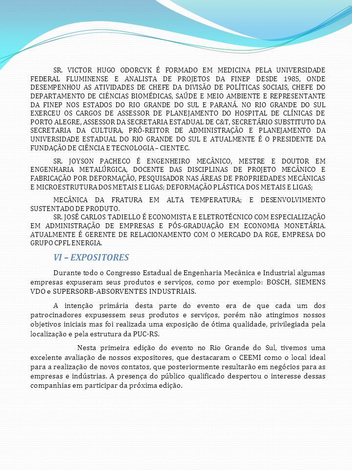 SR. VICTOR HUGO ODORCYK É FORMADO EM MEDICINA PELA UNIVERSIDADE FEDERAL FLUMINENSE E ANALISTA DE PROJETOS DA FINEP DESDE 1985, ONDE DESEMPENHOU AS ATIVIDADES DE CHEFE DA DIVISÃO DE POLÍTICAS SOCIAIS, CHEFE DO DEPARTAMENTO DE CIÊNCIAS BIOMÉDICAS, SAÚDE E MEIO AMBIENTE E REPRESENTANTE DA FINEP NOS ESTADOS DO RIO GRANDE DO SUL E PARANÁ. NO RIO GRANDE DO SUL EXERCEU OS CARGOS DE ASSESSOR DE PLANEJAMENTO DO HOSPITAL DE CLÍNICAS DE PORTO ALEGRE, ASSESSOR DA SECRETARIA ESTADUAL DE C&T, SECRETÁRIO SUBSTITUTO DA SECRETARIA DA CULTURA, PRÓ-REITOR DE ADMINISTRAÇÃO E PLANEJAMENTO DA UNIVERSIDADE ESTADUAL DO RIO GRANDE DO SUL E ATUALMENTE É O PRESIDENTE DA FUNDAÇÃO DE CIÊNCIA E TECNOLOGIA – CIENTEC.