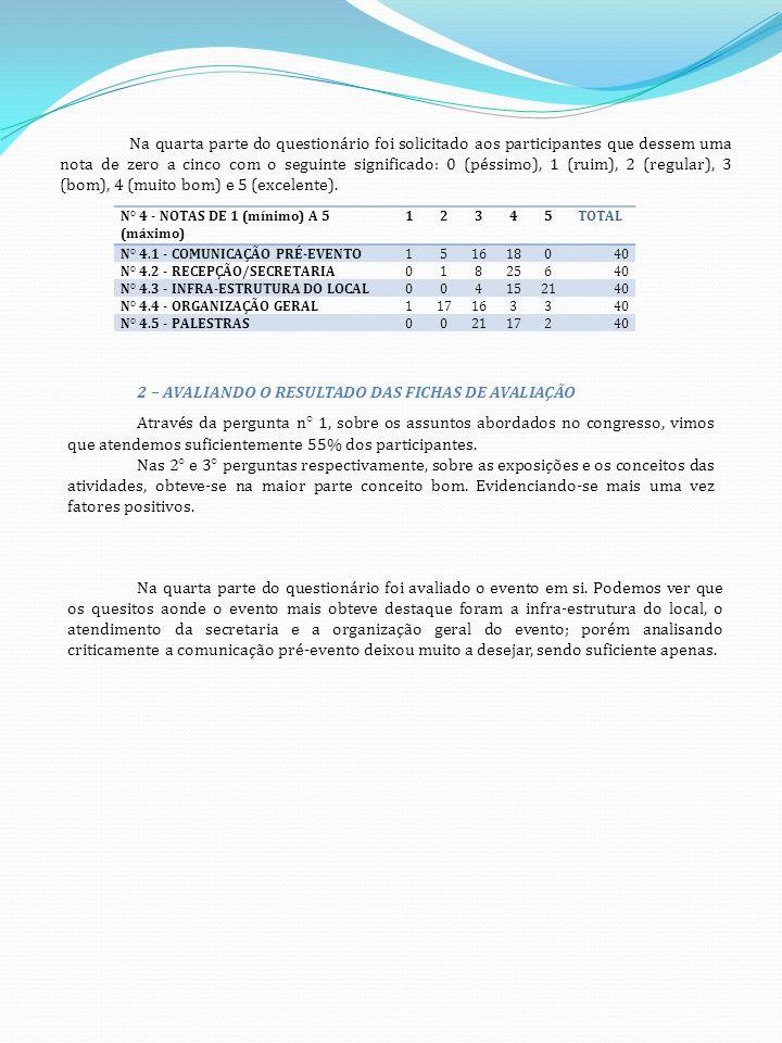 2 – AVALIANDO O RESULTADO DAS FICHAS DE AVALIAÇÃO