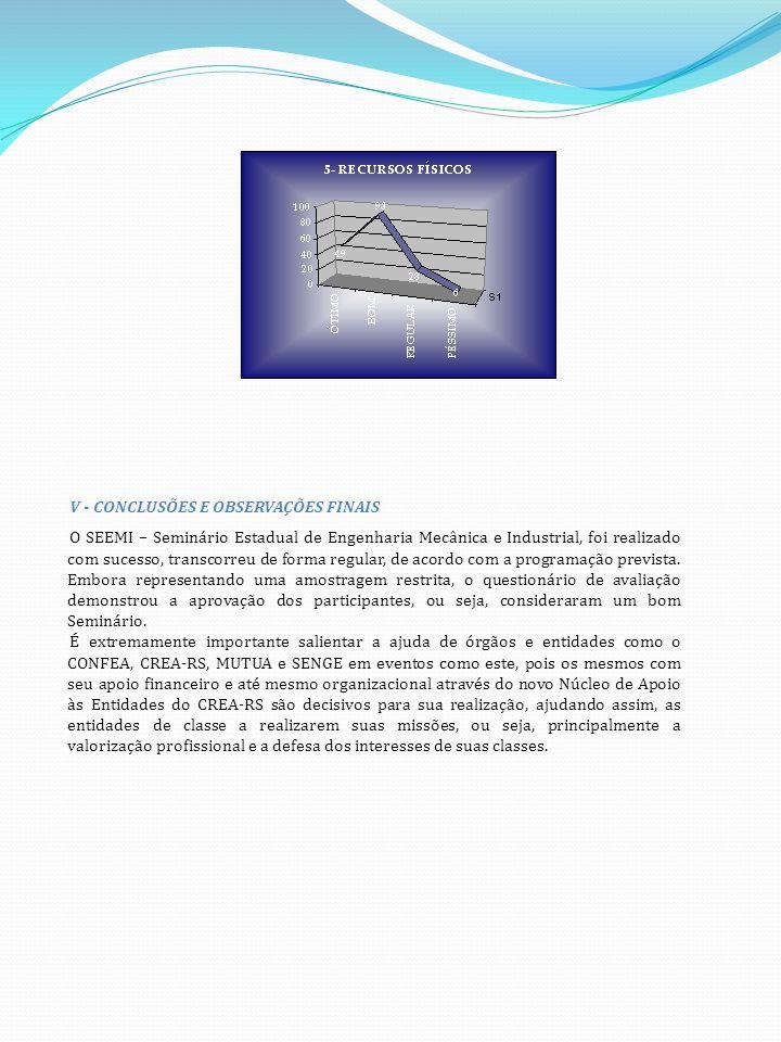 V - CONCLUSÕES E OBSERVAÇÕES FINAIS