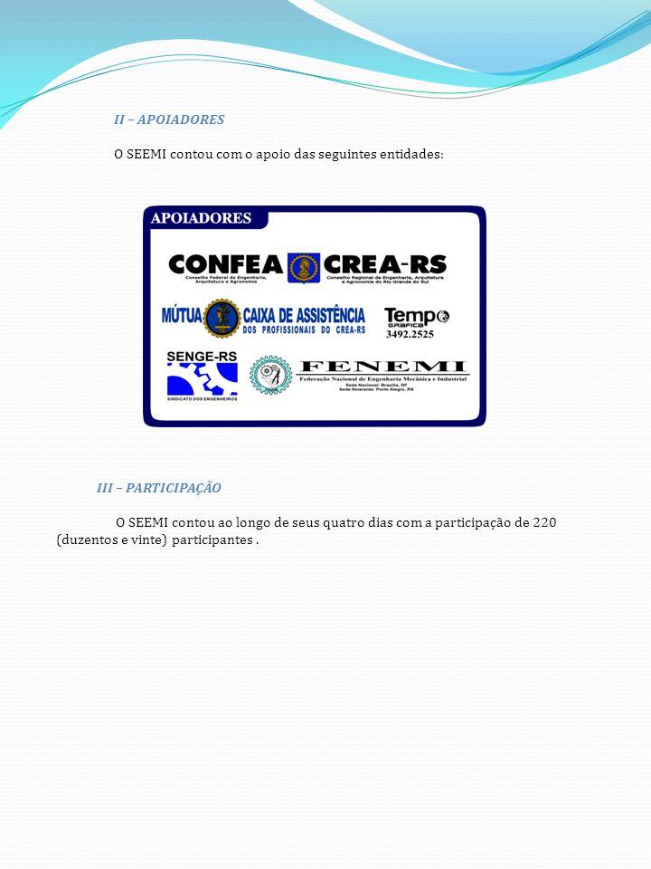II – APOIADORES O SEEMI contou com o apoio das seguintes entidades: III – PARTICIPAÇÃO.