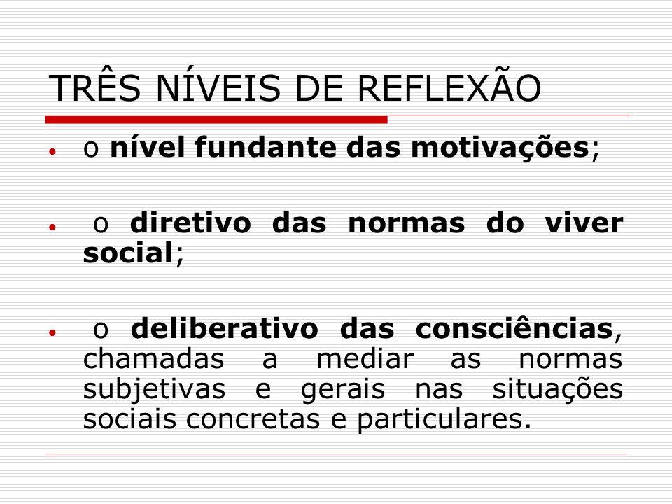 TRÊS NÍVEIS DE REFLEXÃO