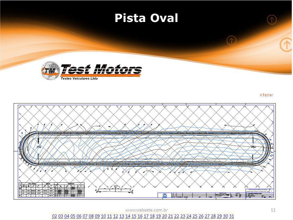 Pista Oval www.websete.com.br