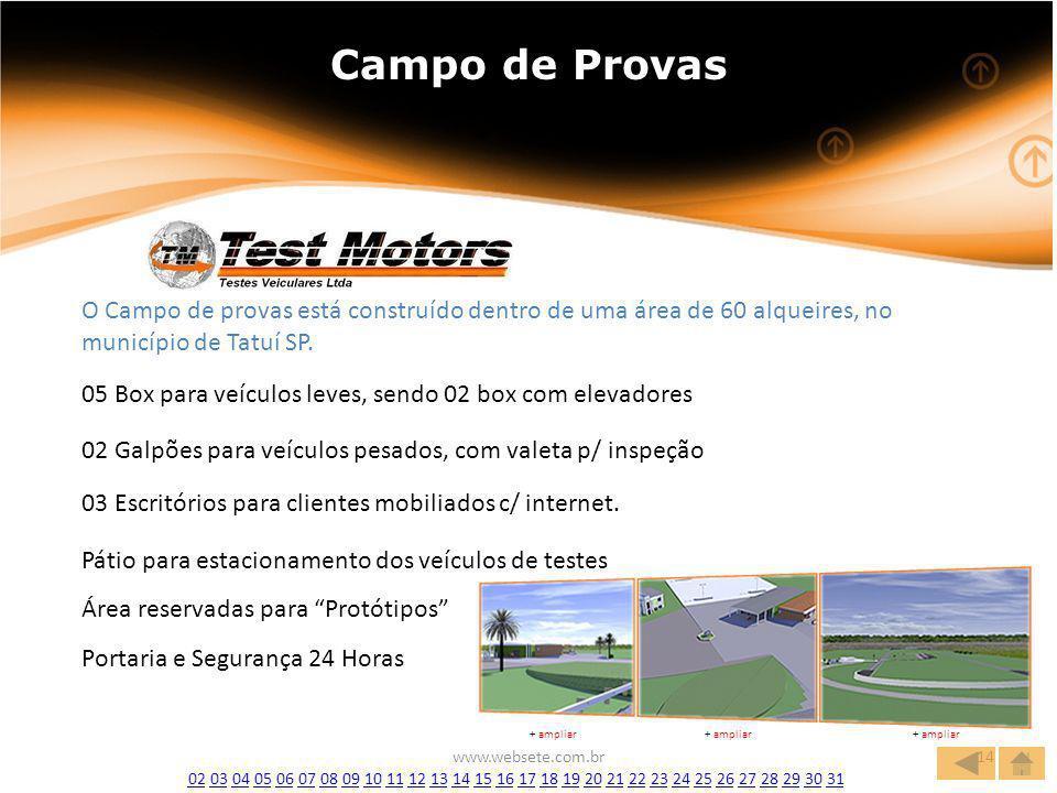 Campo de Provas O Campo de provas está construído dentro de uma área de 60 alqueires, no município de Tatuí SP.