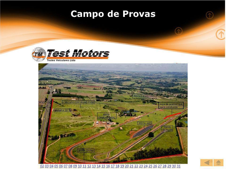 Campo de Provas www.websete.com.br