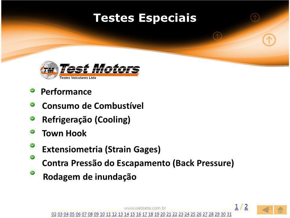 Testes Especiais Testes Especiais Performance Consumo de Combustível