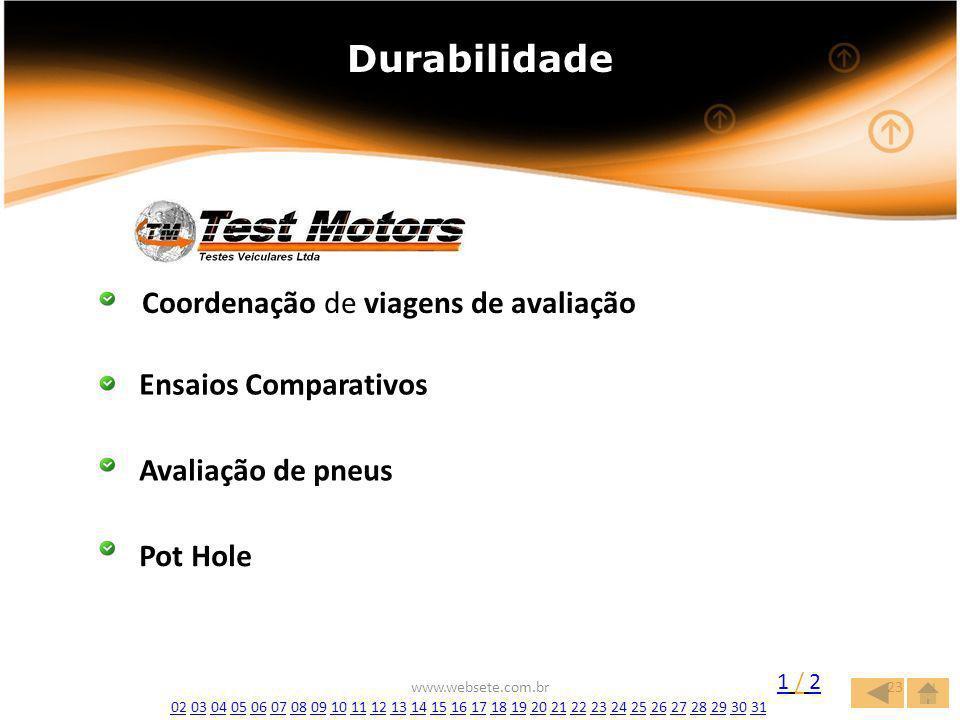 Durabilidade_02 Durabilidade Coordenação de viagens de avaliação