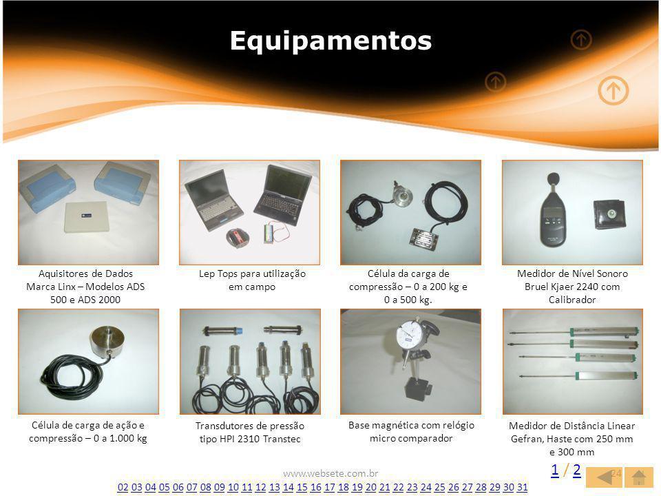 Equipamentos Aquisitores de Dados Marca Linx – Modelos ADS 500 e ADS 2000. Lep Tops para utilização em campo.