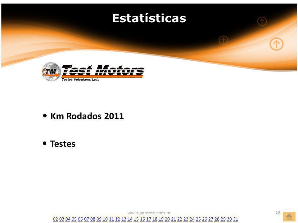 Estatísticas Estatísticas Km Rodados 2011 Testes www.websete.com.br