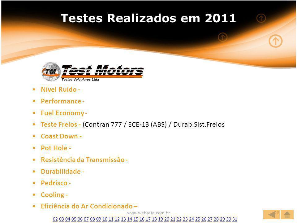 Testes Realizados em 2008 Testes Realizados em 2011 Nível Ruído -