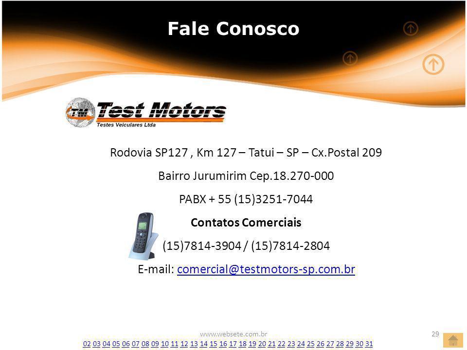 Fale Conosco Rodovia SP127 , Km 127 – Tatui – SP – Cx.Postal 209