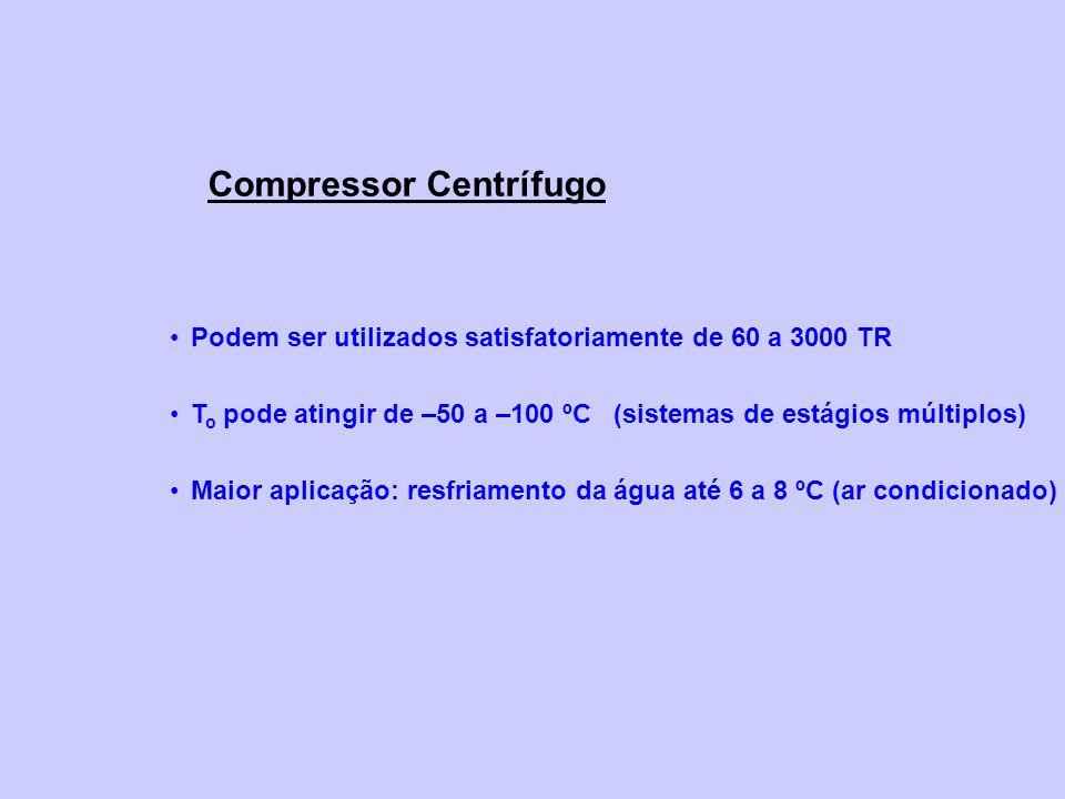 Compressor Centrífugo