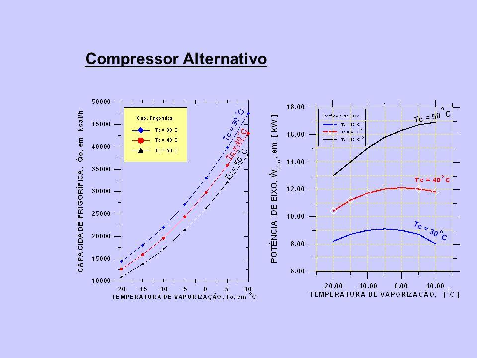 Compressor Alternativo