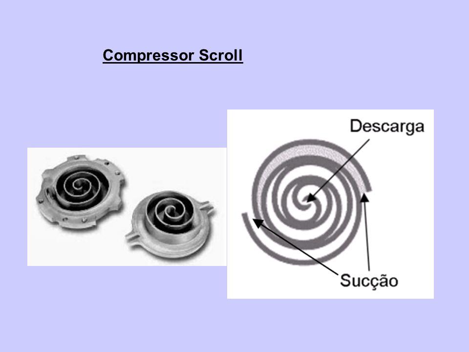 Compressor Scroll