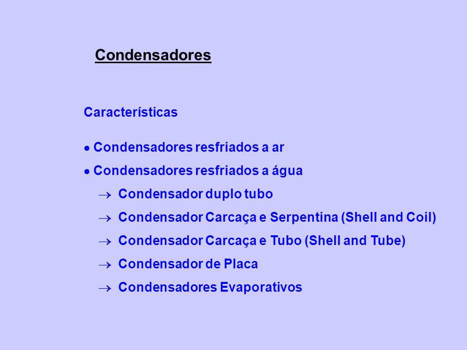 Condensadores Características  Condensadores resfriados a ar