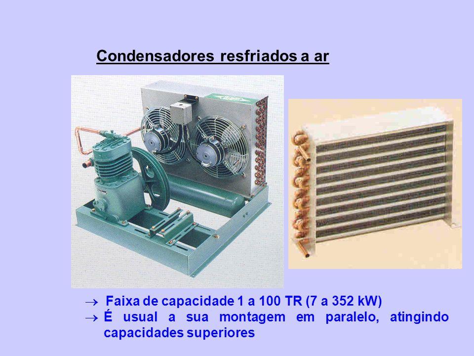 Condensadores resfriados a ar