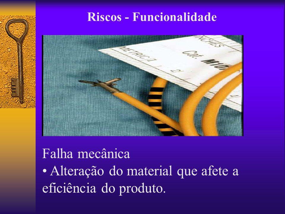• Alteração do material que afete a eficiência do produto.