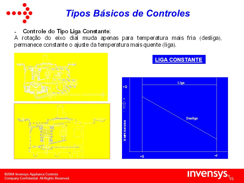 Tipos Básicos de Controles DIFERENCIAL CONSTANTE