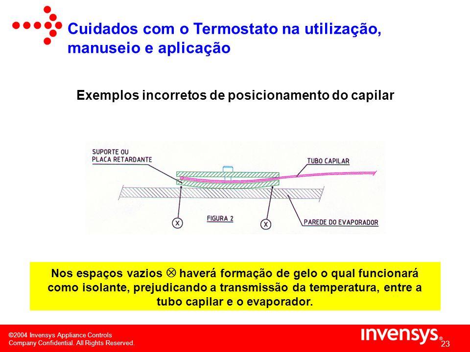 Exemplos incorretos de posicionamento do capilar