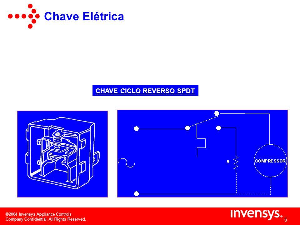 Chave Elétrica CHAVE AUXILIAR