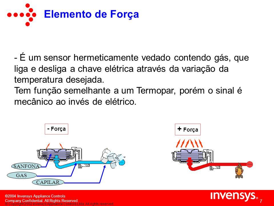 Gases de carga ( Para o elemento de Força )
