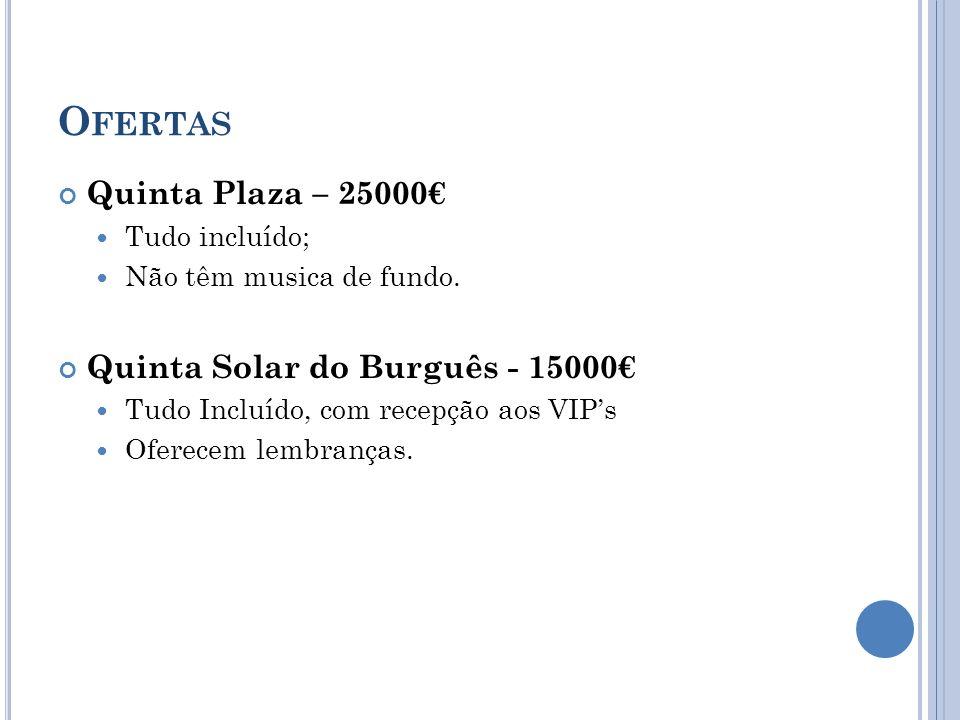 Ofertas Quinta Plaza – 25000€ Quinta Solar do Burguês - 15000€