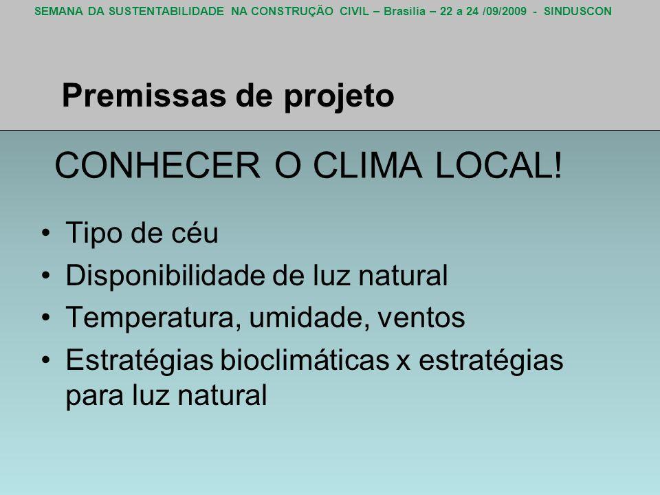 CONHECER O CLIMA LOCAL! Premissas de projeto Tipo de céu