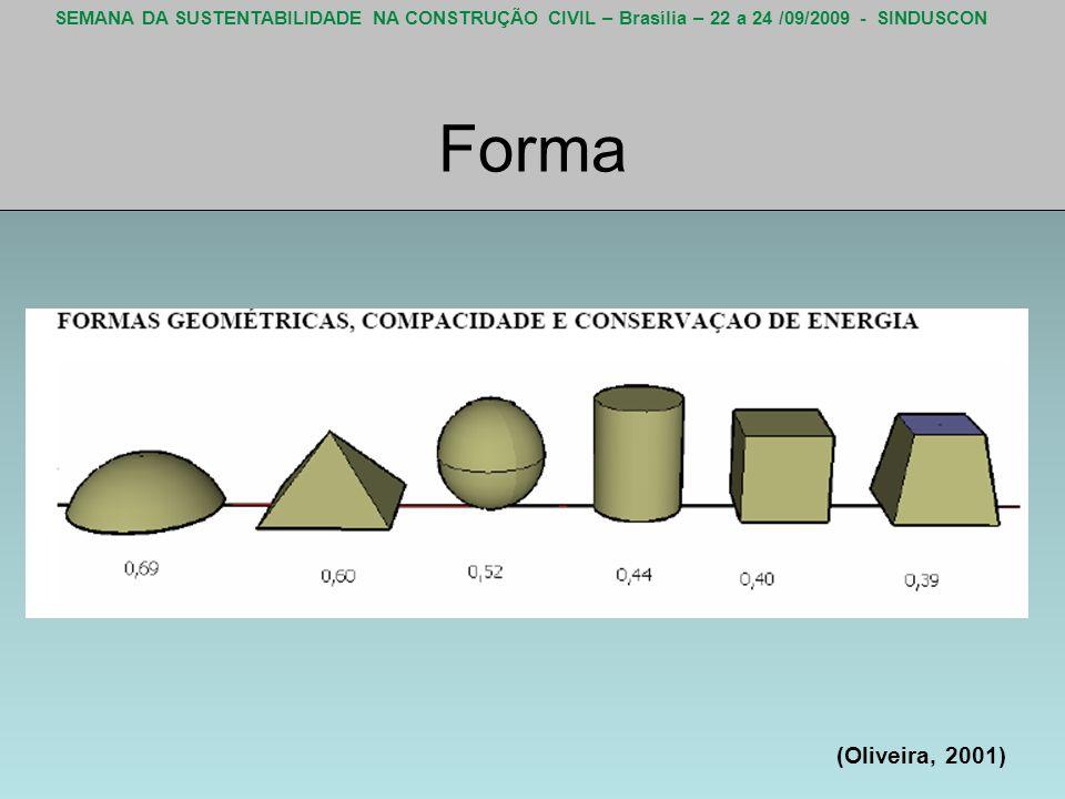 Forma (Oliveira, 2001)