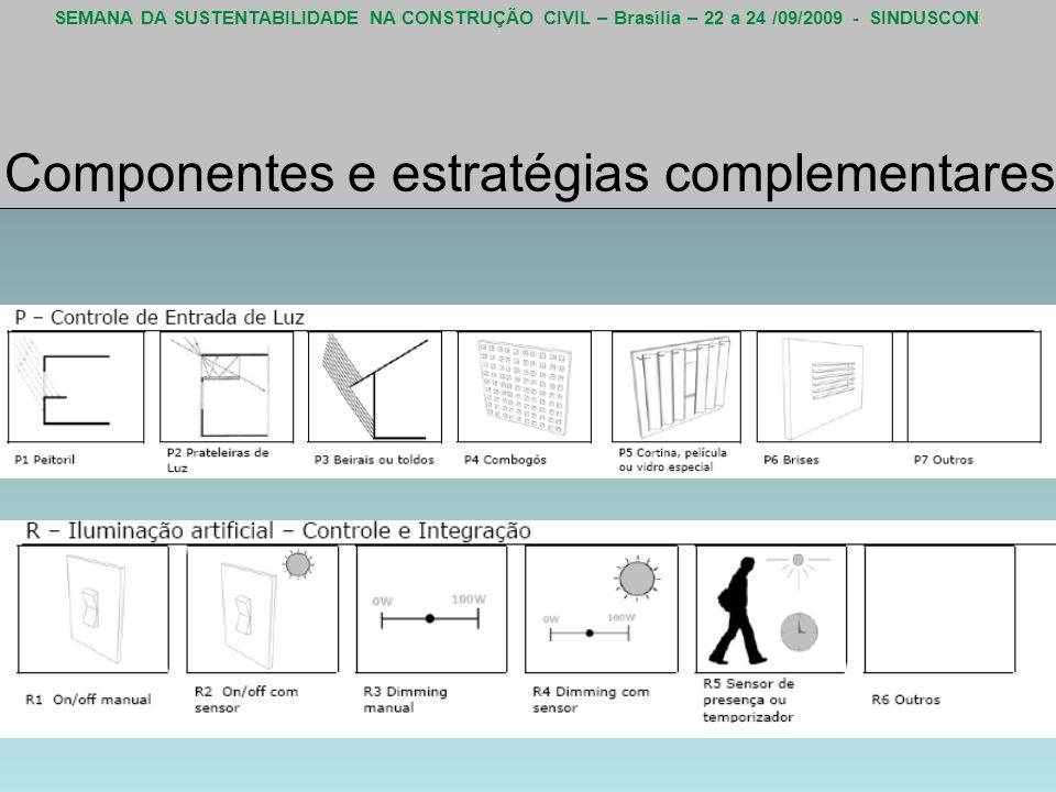 Componentes e estratégias complementares