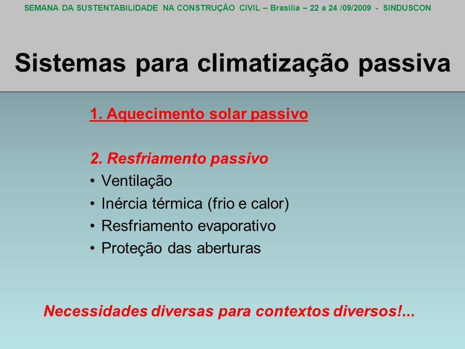 Sistemas para climatização passiva