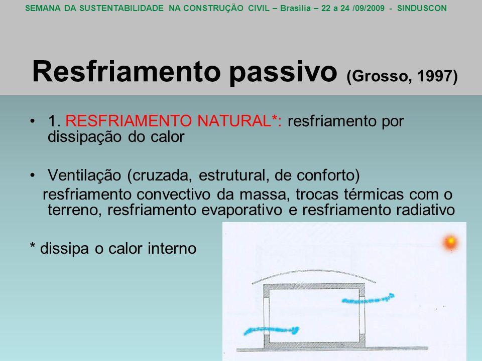 Resfriamento passivo (Grosso, 1997)