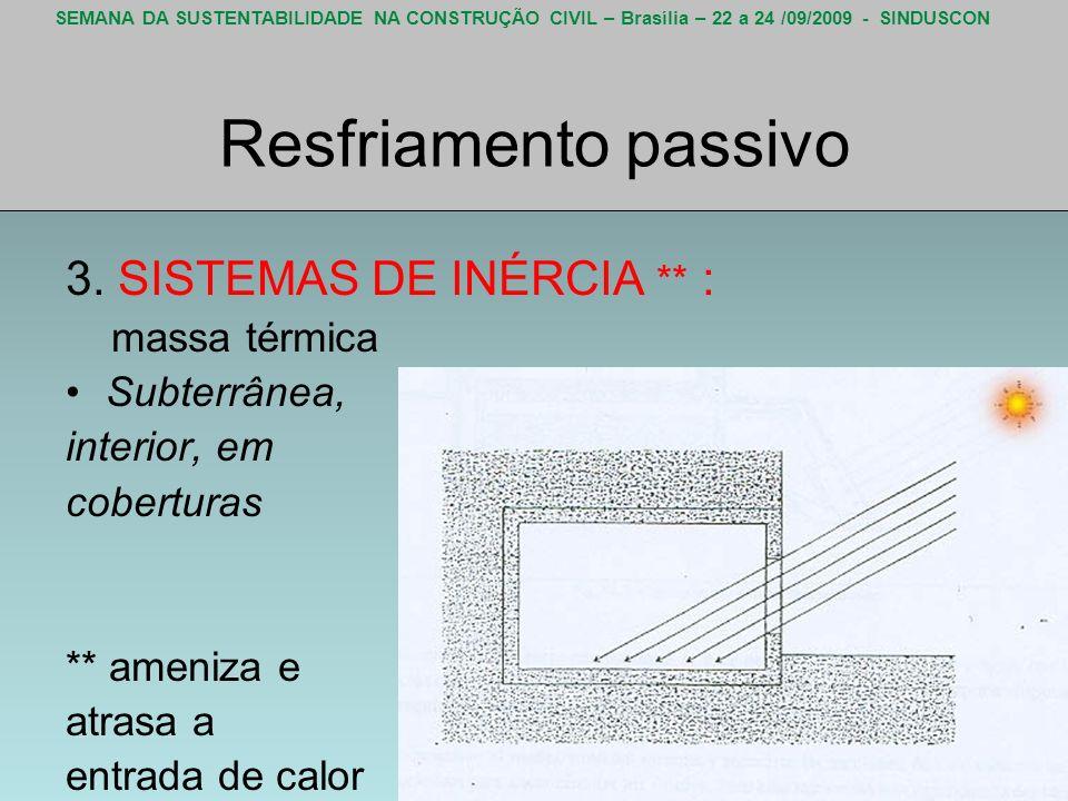Resfriamento passivo 3. SISTEMAS DE INÉRCIA ** : massa térmica