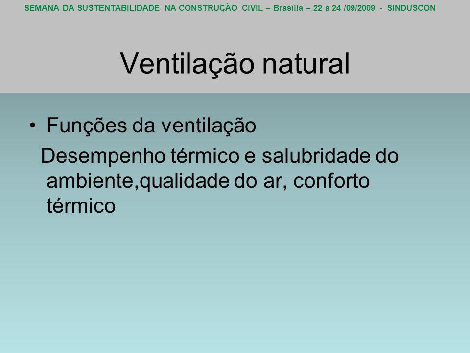 Ventilação natural Funções da ventilação