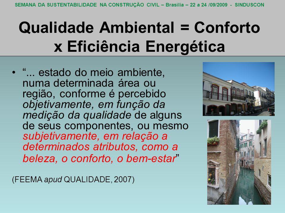 Qualidade Ambiental = Conforto x Eficiência Energética