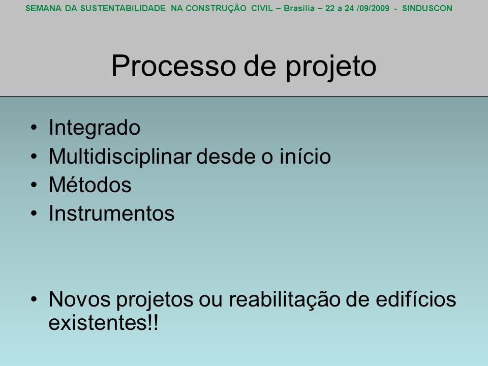 Processo de projeto Integrado Multidisciplinar desde o início Métodos