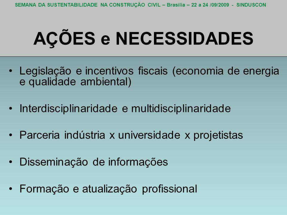 AÇÕES e NECESSIDADES Legislação e incentivos fiscais (economia de energia e qualidade ambiental) Interdisciplinaridade e multidisciplinaridade.