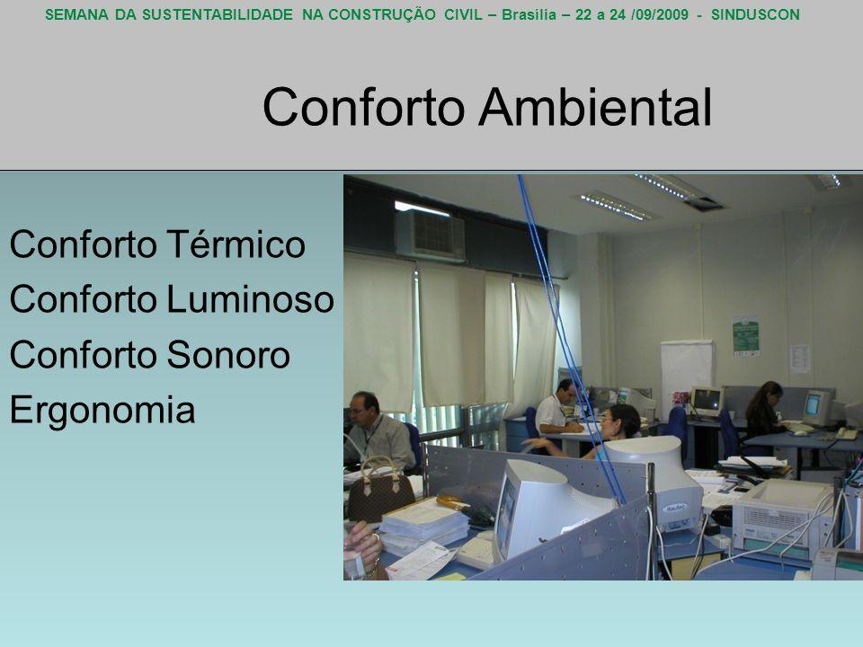 Conforto Ambiental Conforto Térmico Conforto Luminoso Conforto Sonoro