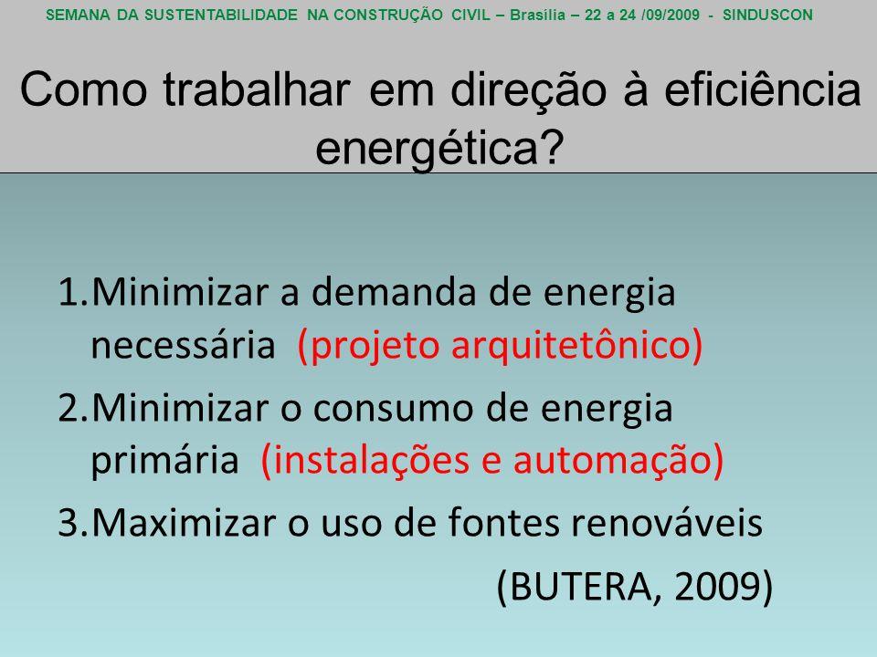 Como trabalhar em direção à eficiência energética