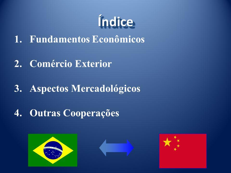 Índice Fundamentos Econômicos Comércio Exterior