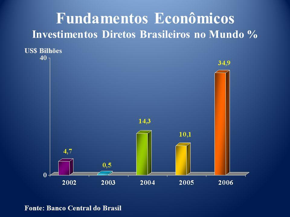 Fundamentos Econômicos Investimentos Diretos Brasileiros no Mundo %