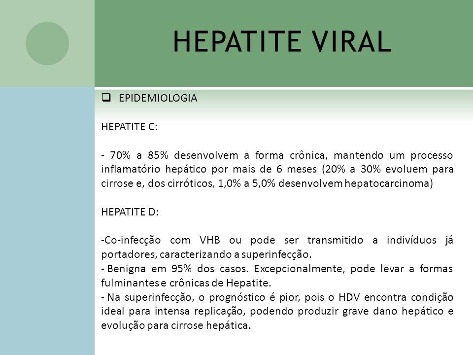 HEPATITE VIRAL EPIDEMIOLOGIA HEPATITE C: