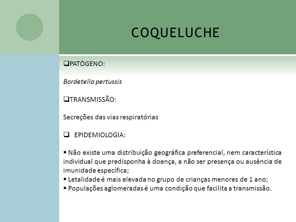 COQUELUCHE PATÓGENO: Bordetella pertussis TRANSMISSÃO: