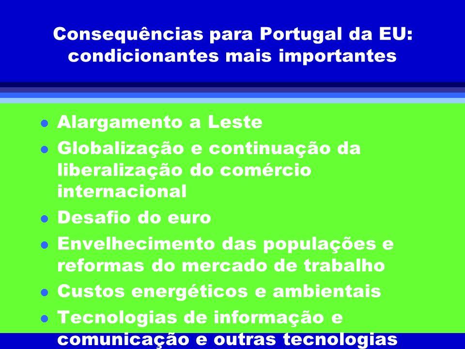 Consequências para Portugal da EU: condicionantes mais importantes
