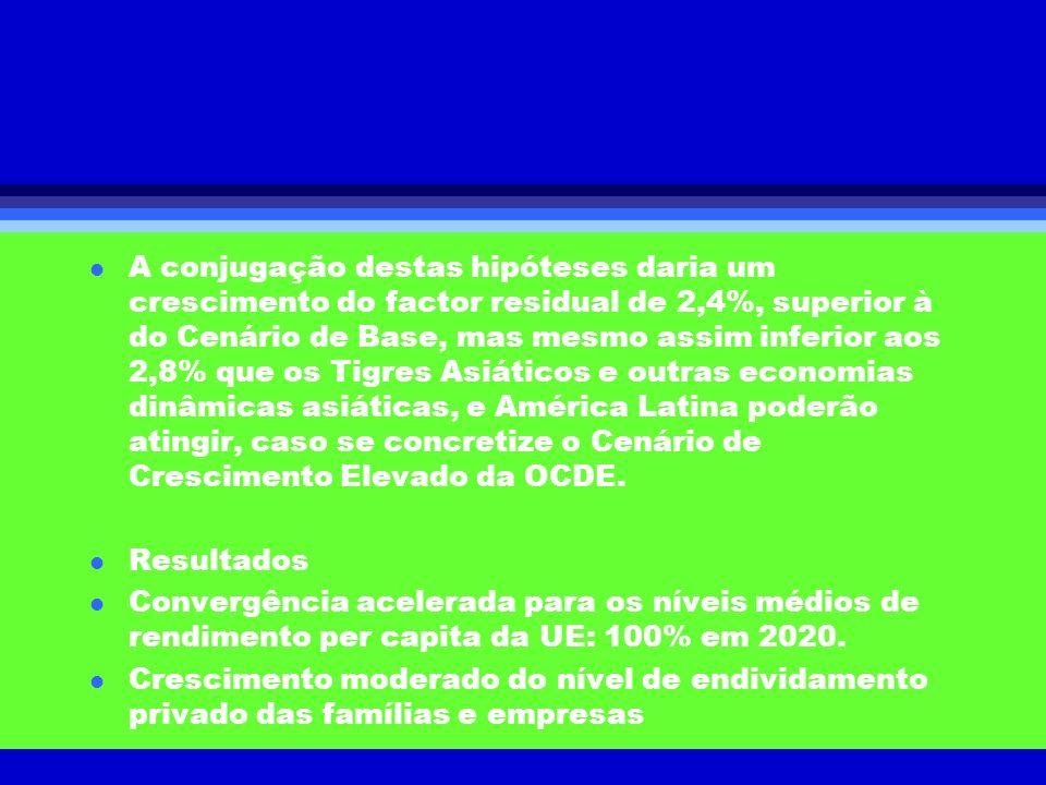 A conjugação destas hipóteses daria um crescimento do factor residual de 2,4%, superior à do Cenário de Base, mas mesmo assim inferior aos 2,8% que os Tigres Asiáticos e outras economias dinâmicas asiáticas, e América Latina poderão atingir, caso se concretize o Cenário de Crescimento Elevado da OCDE.