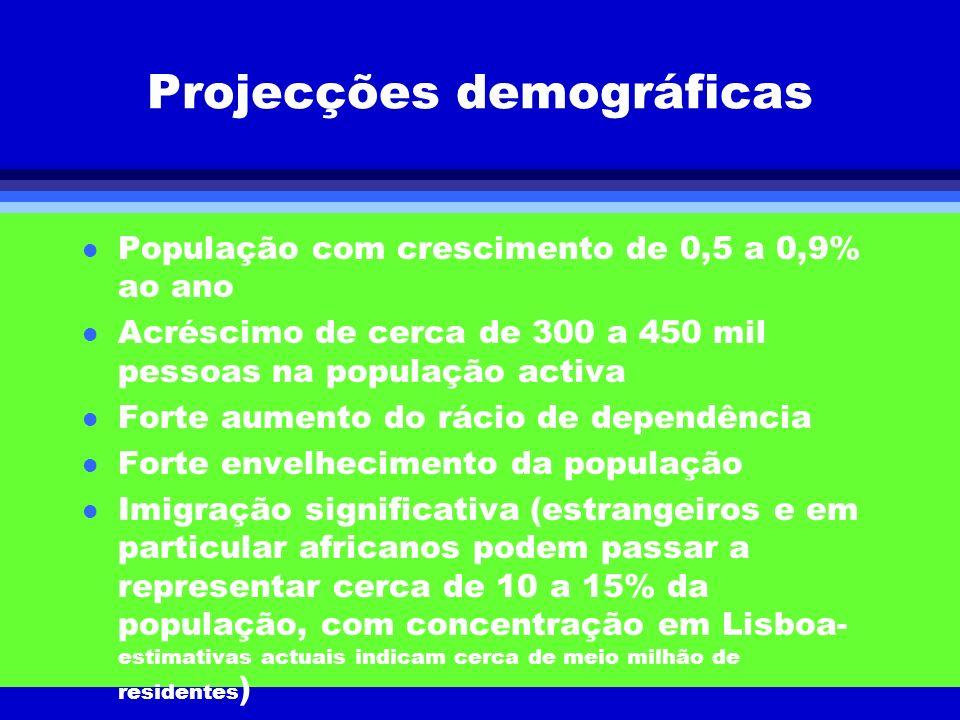 Projecções demográficas